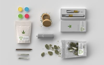 Cannabis Product Recalls 101 and The Top Way to Avoid Compliance Issues